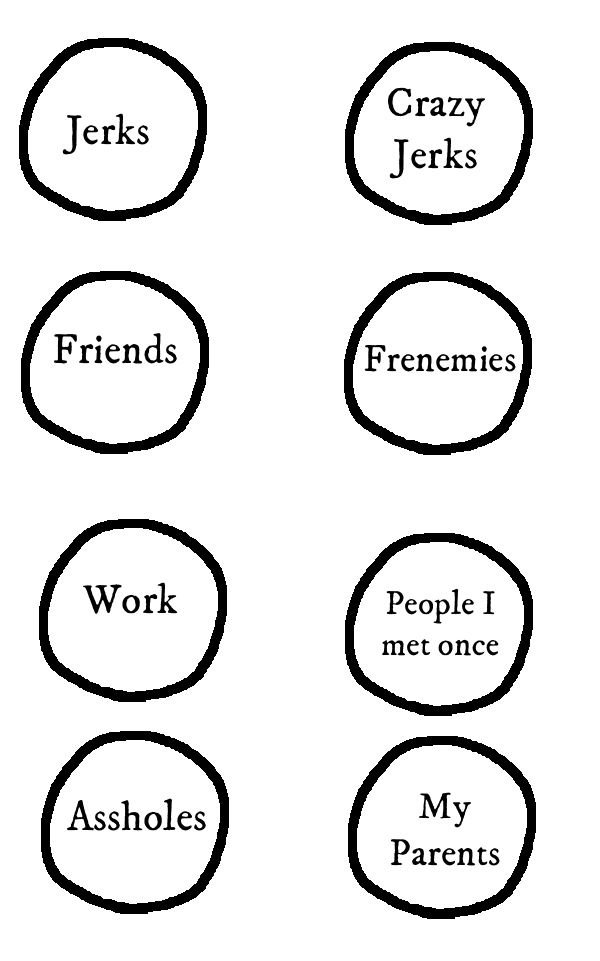 Google Plus Circles - The Anti-Social Media