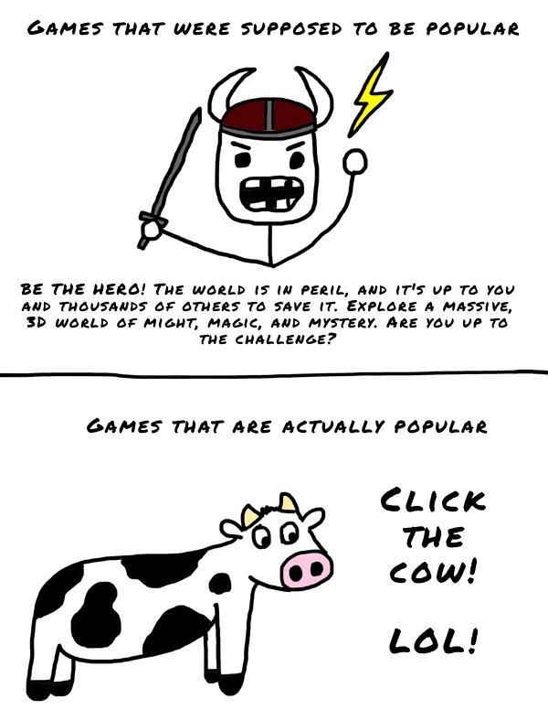 Popular Online Games - THe Anti-Social Media