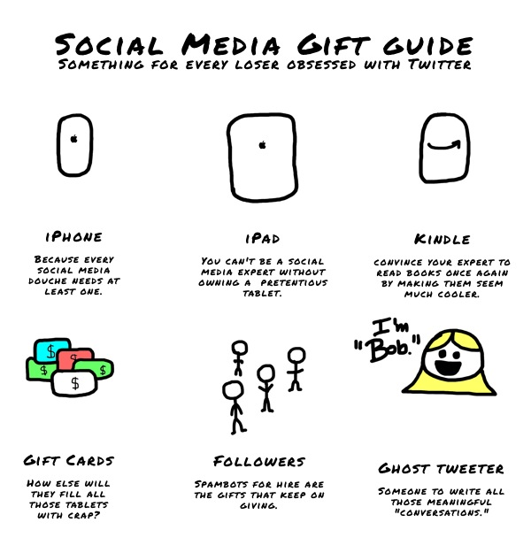2011 Social Media Gift Guide - The Anti-Social Media